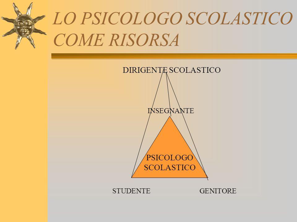 LO PSICOLOGO SCOLASTICO COME RISORSA DIRIGENTE SCOLASTICO INSEGNANTE STUDENTEGENITORE PSICOLOGO SCOLASTICO