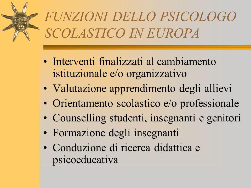FUNZIONI DELLO PSICOLOGO SCOLASTICO IN EUROPA Interventi finalizzati al cambiamento istituzionale e/o organizzativo Valutazione apprendimento degli al