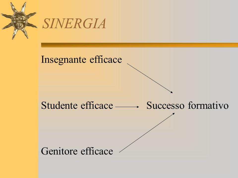 SINERGIA Insegnante efficace Studente efficaceSuccesso formativo Genitore efficace