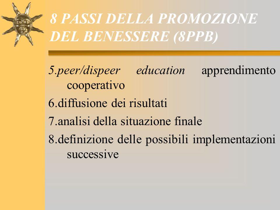 8 PASSI DELLA PROMOZIONE DEL BENESSERE (8PPB) 5.peer/dispeer education apprendimento cooperativo 6.diffusione dei risultati 7.analisi della situazione