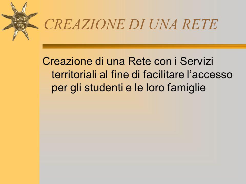 CREAZIONE DI UNA RETE Creazione di una Rete con i Servizi territoriali al fine di facilitare l'accesso per gli studenti e le loro famiglie
