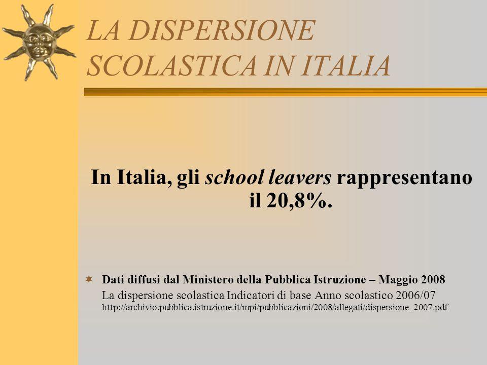 LA DISPERSIONE SCOLASTICA IN ITALIA In Italia, gli school leavers rappresentano il 20,8%.  Dati diffusi dal Ministero della Pubblica Istruzione – Mag