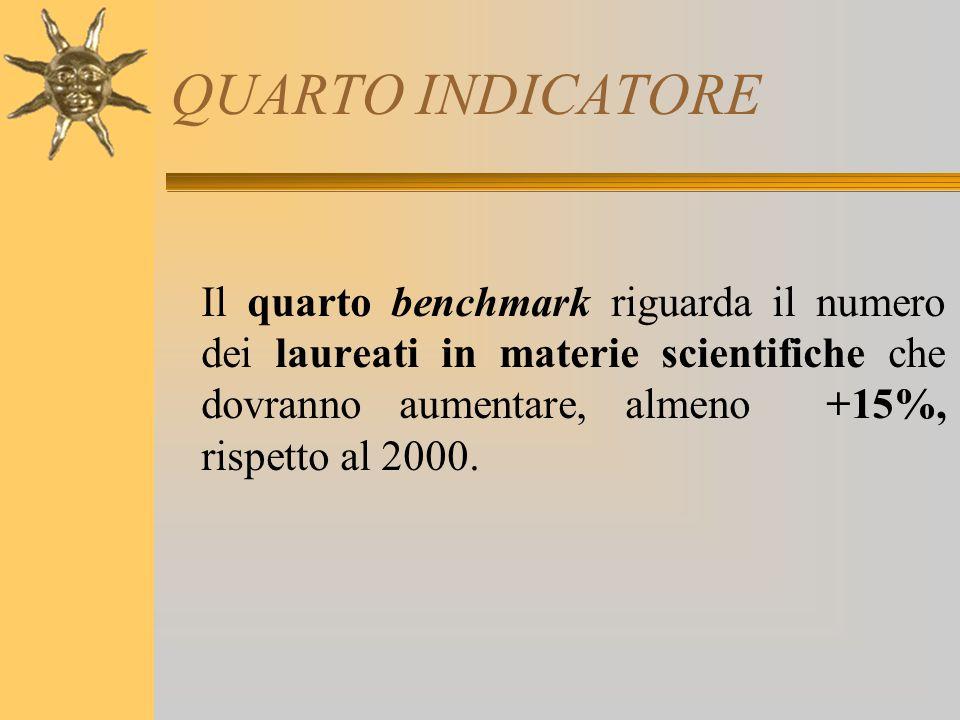 STUDENTI ITALIANI RICCHI DI COMPETENZE Tratto da QUADERNO BIANCO SULLA SCUOLA – 2007 Min.