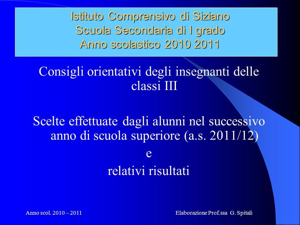 Anno scol. 2010 – 2011 Elaborazione Prof.ssa G. Spitali Istituto Comprensivo di Siziano Scuola Secondaria di I grado Anno scolastico 2010 2011 Consigl