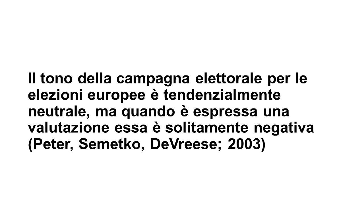Il tono della campagna elettorale per le elezioni europee è tendenzialmente neutrale, ma quando è espressa una valutazione essa è solitamente negativa