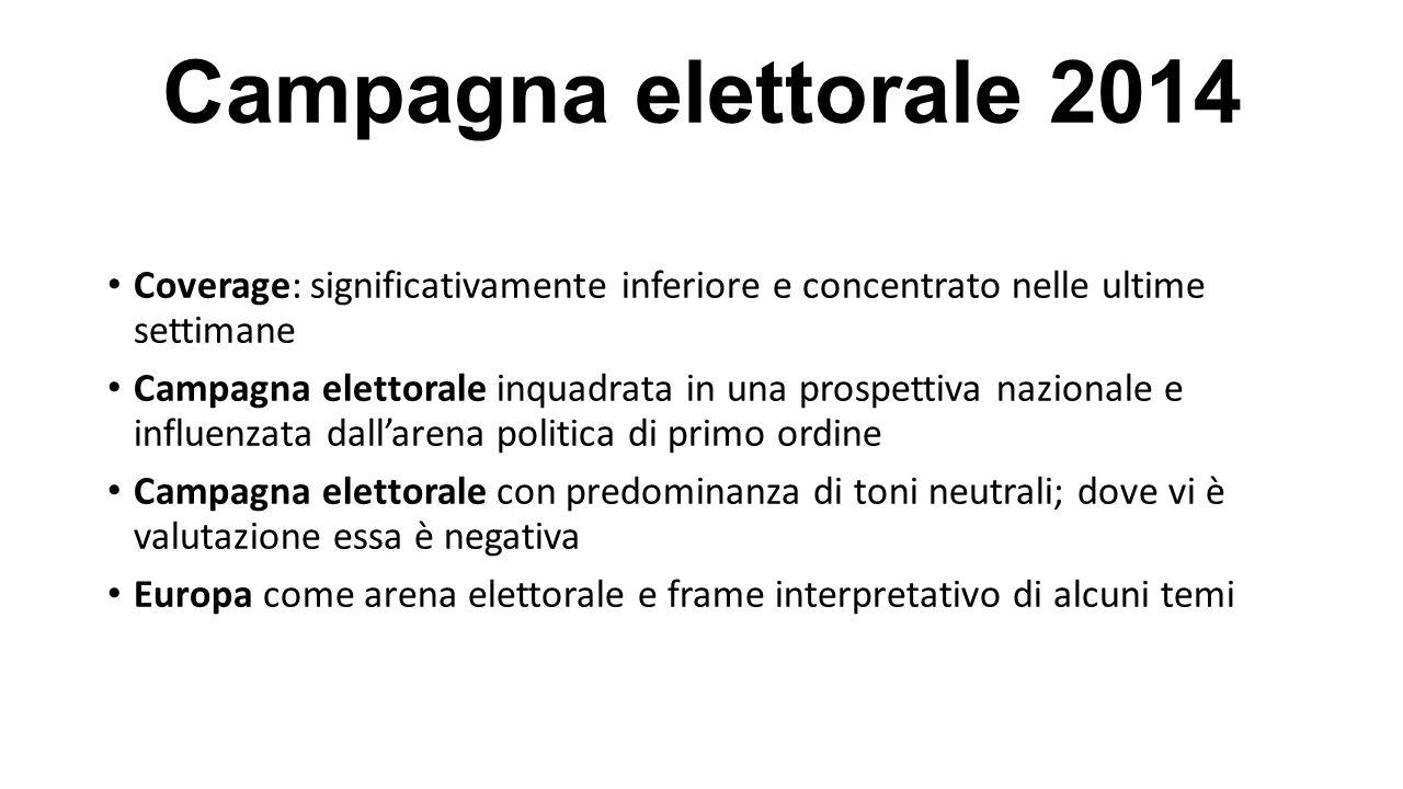 Campagna elettorale 2014 Coverage: significativamente inferiore e concentrato nelle ultime settimane Campagna elettorale inquadrata in una prospettiva