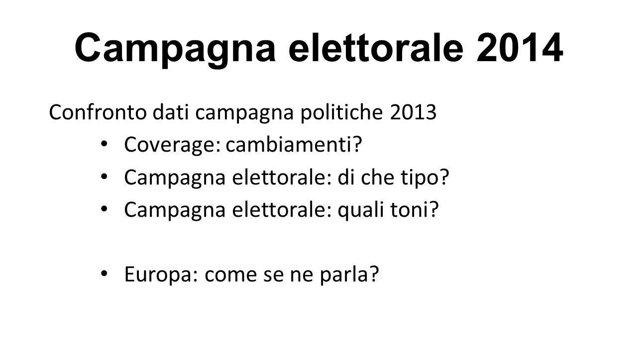 Campagna elettorale 2014 Confronto dati campagna politiche 2013 Coverage: cambiamenti? Campagna elettorale: di che tipo? Campagna elettorale: quali to