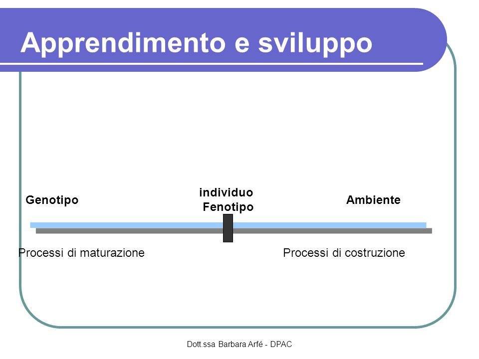 Apprendimento e sviluppo Dott.ssa Barbara Arfé - DPAC Genotipo Processi di maturazione Ambiente Processi di costruzione individuo Fenotipo