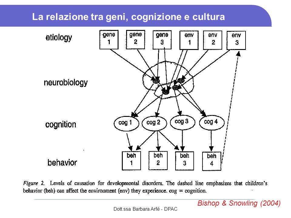 Bishop & Snowling (2004) La relazione tra geni, cognizione e cultura Dott.ssa Barbara Arfé - DPAC