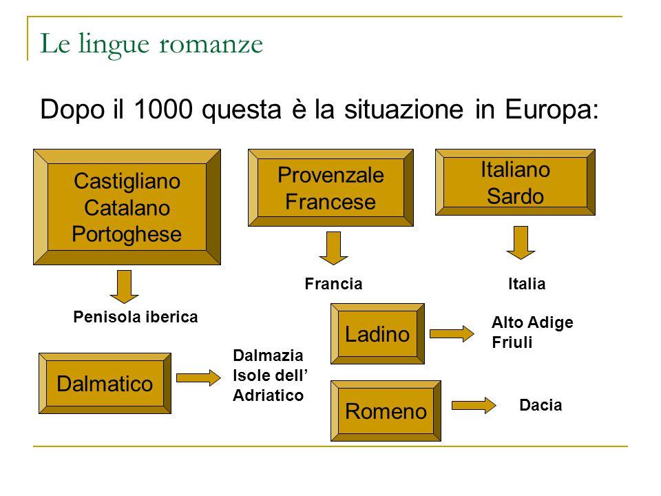 Le lingue romanze Dopo il 1000 questa è la situazione in Europa: Castigliano Catalano Portoghese Penisola iberica Provenzale Francese Francia Italiano