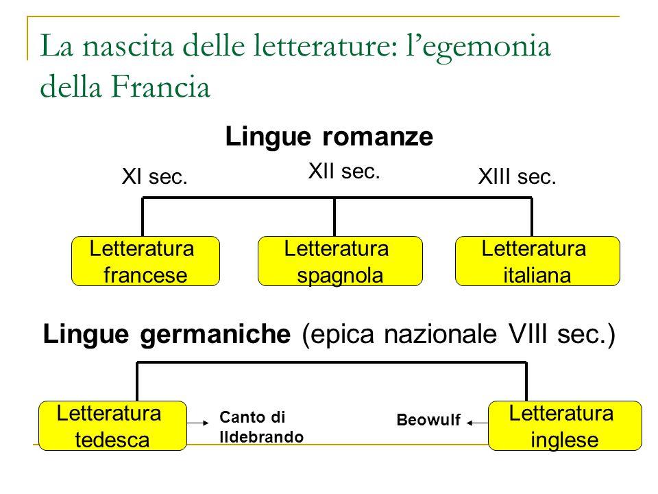 La nascita delle letterature: l'egemonia della Francia Lingue romanze Lingue germaniche (epica nazionale VIII sec.) Letteratura francese Letteratura s