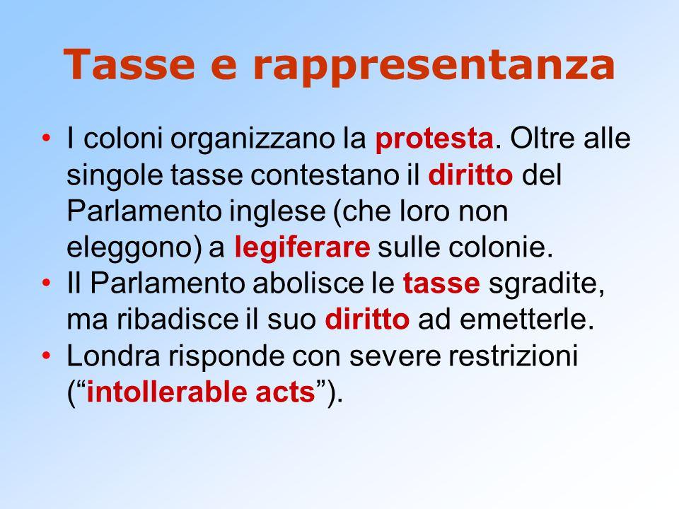 Tasse e rappresentanza I coloni organizzano la protesta. Oltre alle singole tasse contestano il diritto del Parlamento inglese (che loro non eleggono)