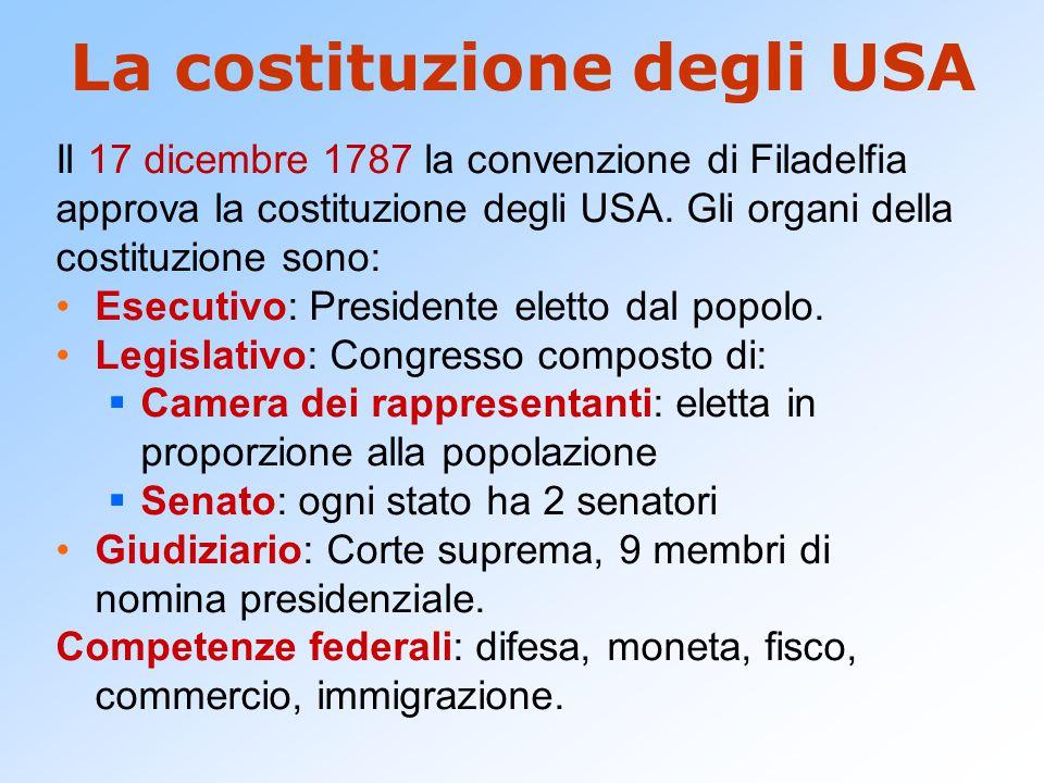 La costituzione degli USA Il 17 dicembre 1787 la convenzione di Filadelfia approva la costituzione degli USA. Gli organi della costituzione sono: Esec