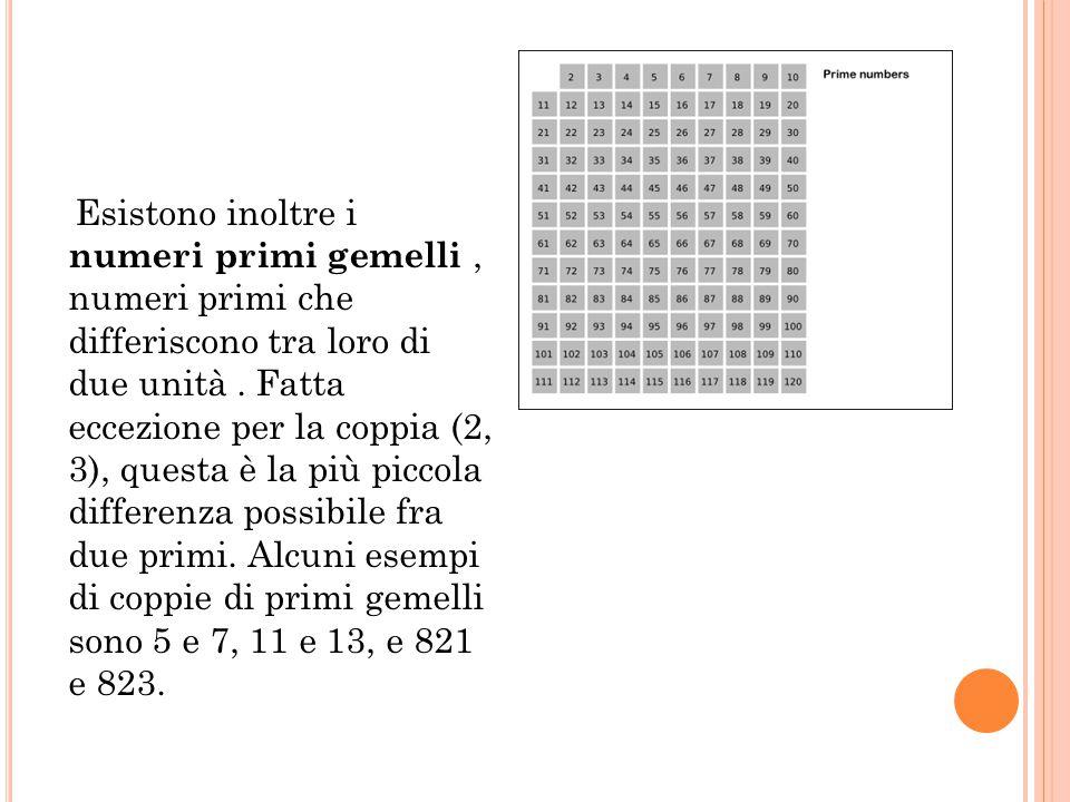 Esistono inoltre i numeri primi gemelli, numeri primi che differiscono tra loro di due unità. Fatta eccezione per la coppia (2, 3), questa è la più pi