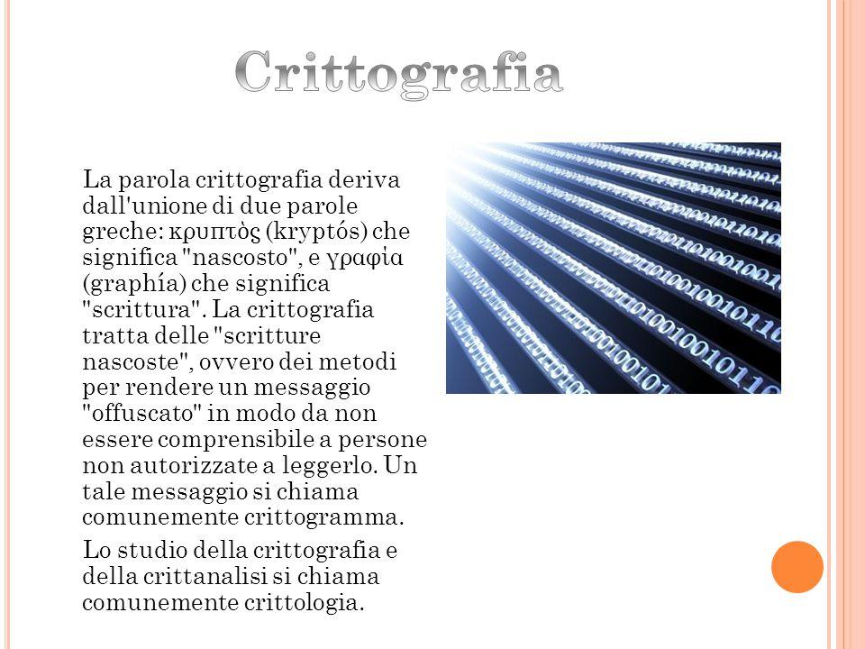 La parola crittografia deriva dall'unione di due parole greche: κρυπτ ὁ ς (kryptós) che significa