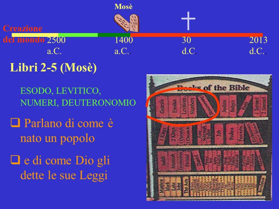 30 d.C. 2013 d.C.. 1400 a.C.. Mosè Creazione del mondo 2500 a.C. Libri 2-5 (Mosè) ESODO, LEVITICO, NUMERI, DEUTERONOMIO  Parlano di come è nato un po