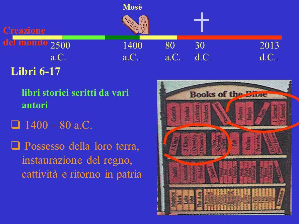 30 d.C. 2013 d.C.. 1400 a.C.. Mosè Creazione del mondo 2500 a.C. Libri 6-17 libri storici scritti da vari autori  1400 – 80 a.C.  Possesso della lor