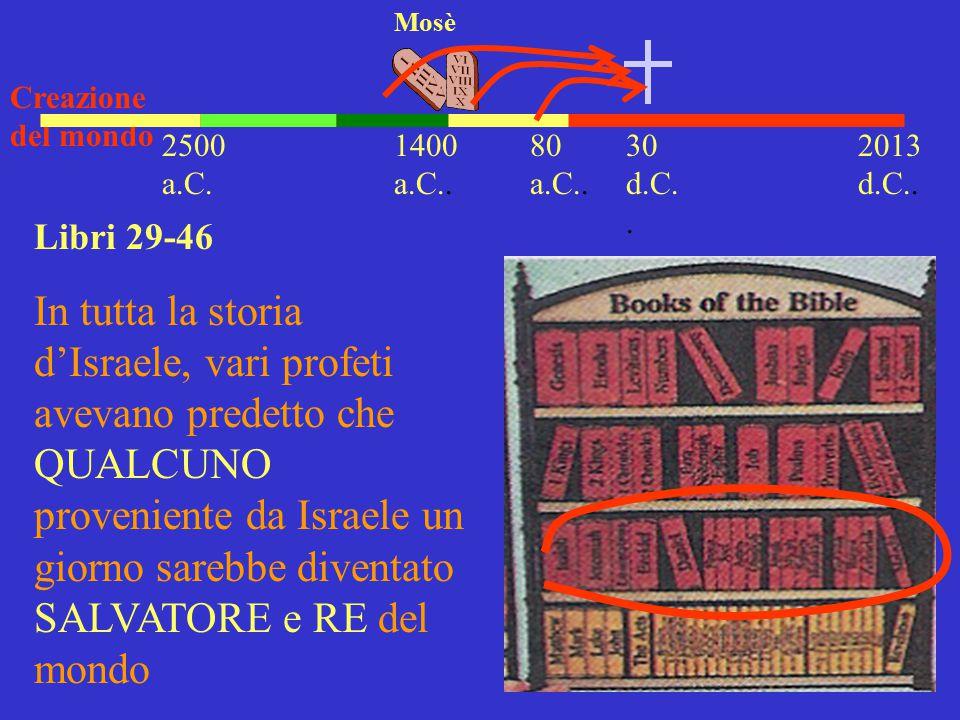30 d.C.. 2013 d.C.. 1400 a.C.. Mosè Creazione del mondo 2500 a.C. Libri 29-46 In tutta la storia d'Israele, vari profeti avevano predetto che QUALCUNO