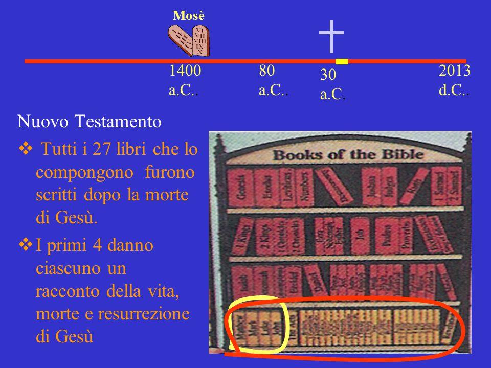 30 a.C. 2013 d.C.. 1400 a.C.. Mosè 80 a.C.. Nuovo Testamento  Tutti i 27 libri che lo compongono furono scritti dopo la morte di Gesù.  I primi 4 da