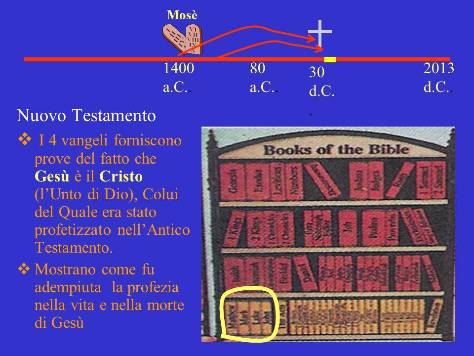 30 d.C.. 2013 d.C.. 1400 a.C.. Mosè 80 a.C.. Nuovo Testamento  I 4 vangeli forniscono prove del fatto che Gesù è il Cristo (l'Unto di Dio), Colui del