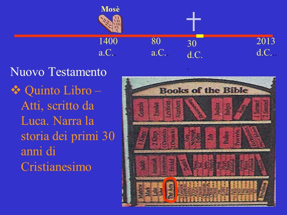 30 d.C.. 2013 d.C... 1400 a.C.. Mosè 80 a.C.. Nuovo Testamento  Quinto Libro – Atti, scritto da Luca. Narra la storia dei primi 30 anni di Cristianes