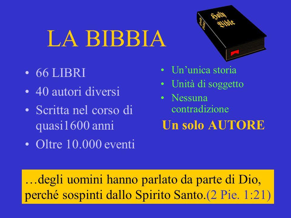 LA BIBBIA 66 LIBRI 40 autori diversi Scritta nel corso di quasi1600 anni Oltre 10.000 eventi Un'unica storia Unità di soggetto Nessuna contradizione U