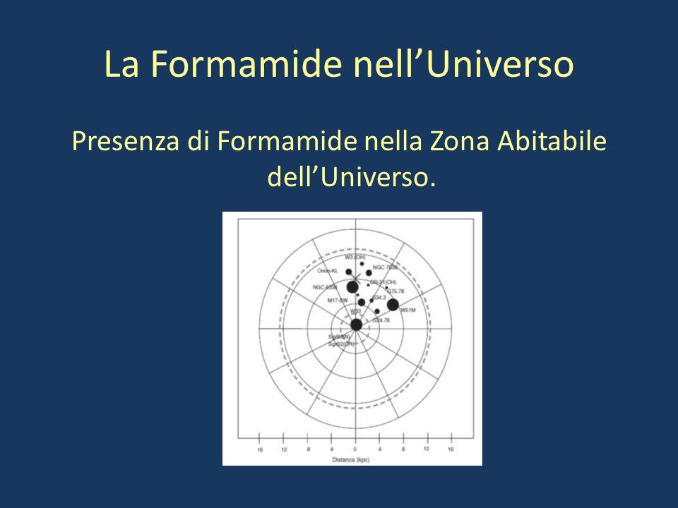 La Formamide nell'Universo Presenza di Formamide nella Zona Abitabile dell'Universo.