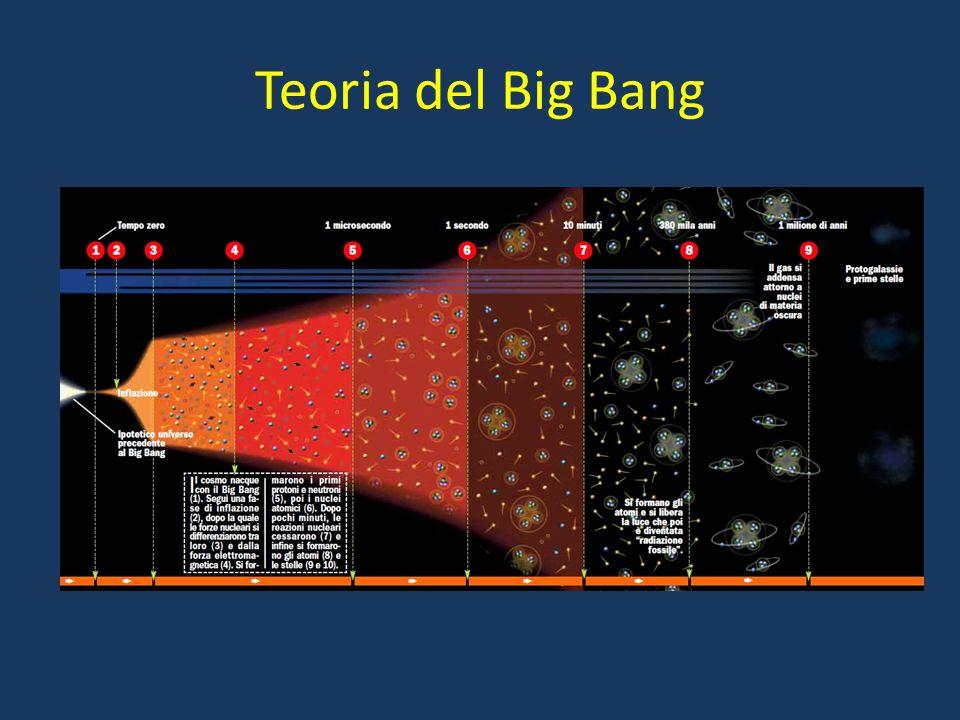 Comete Studi su Hale Boop, 81P/Wild2, 67P/Churyumov- Gerasimenko