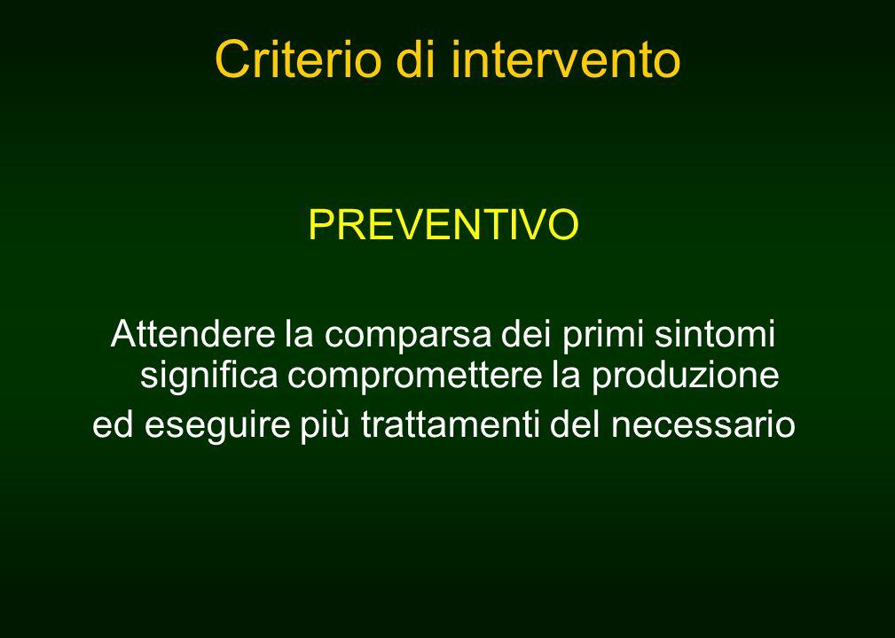 Criterio di intervento PREVENTIVO Attendere la comparsa dei primi sintomi significa compromettere la produzione ed eseguire più trattamenti del necess