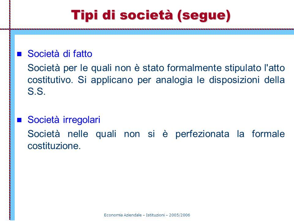 Economia Aziendale – Istituzioni – 2005/2006 Tipi di società (segue) Società di fatto Società per le quali non è stato formalmente stipulato l'atto co