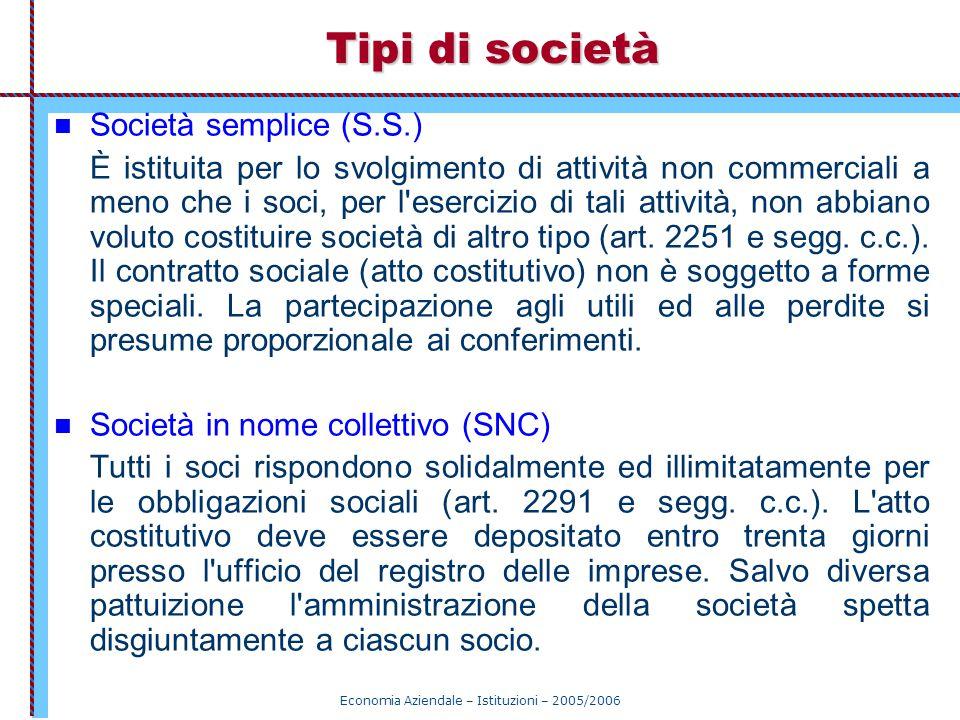 Economia Aziendale – Istituzioni – 2005/2006 Tipi di società Società semplice (S.S.) È istituita per lo svolgimento di attività non commerciali a meno