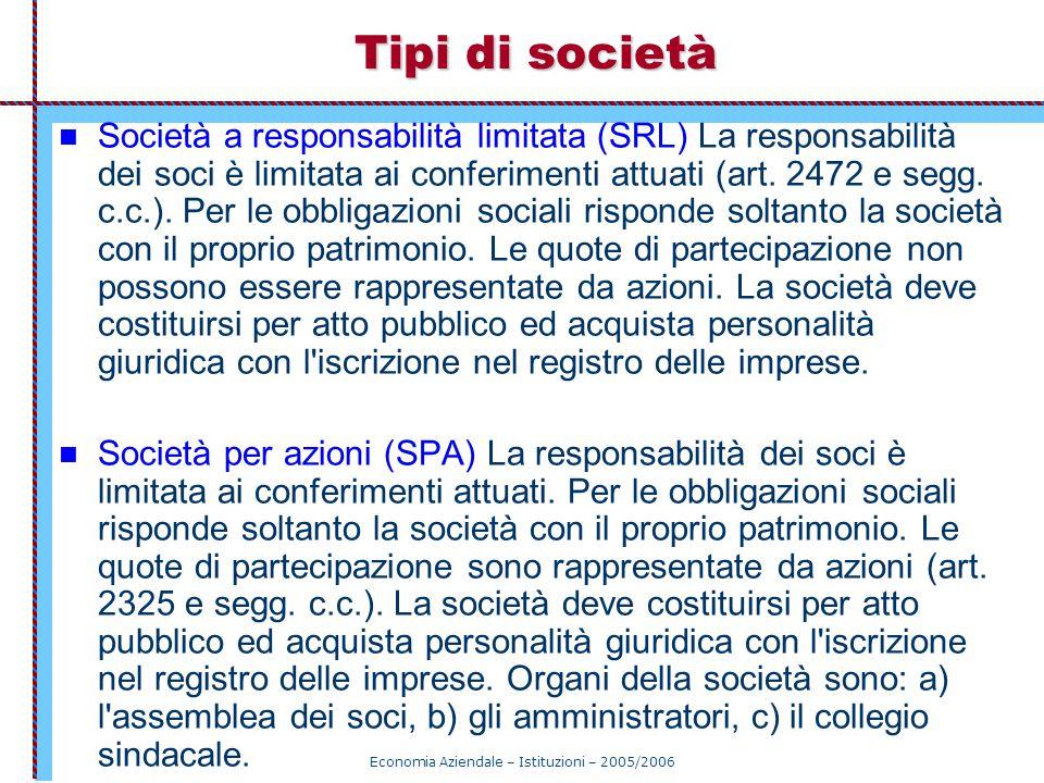 Economia Aziendale – Istituzioni – 2005/2006 Tipi di società Società a responsabilità limitata (SRL) La responsabilità dei soci è limitata ai conferim