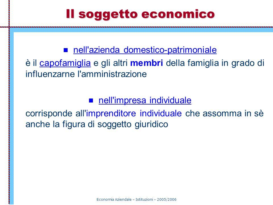 Economia Aziendale – Istituzioni – 2005/2006 Il soggetto economico nell'azienda domestico-patrimoniale è il capofamiglia e gli altri membri della fami