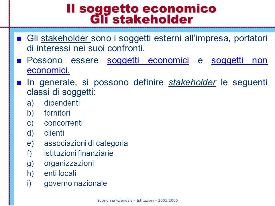 Economia Aziendale – Istituzioni – 2005/2006 Il soggetto economico Gli stakeholder Gli stakeholder sono i soggetti esterni all'impresa, portatori di i