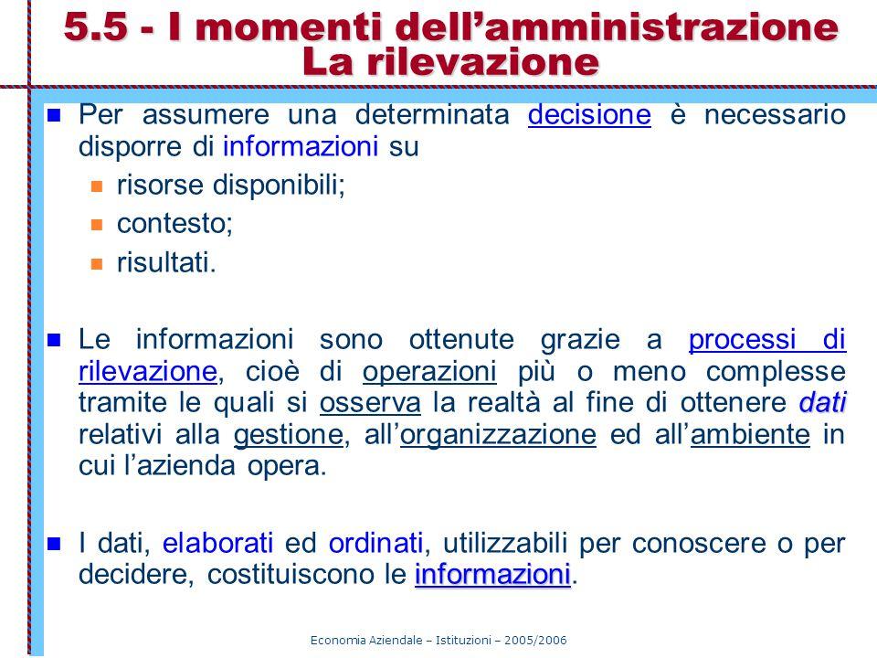 Economia Aziendale – Istituzioni – 2005/2006 5.5 - I momenti dell'amministrazione La rilevazione Per assumere una determinata decisione è necessario d