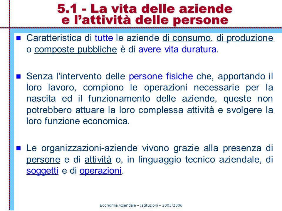 Economia Aziendale – Istituzioni – 2005/2006 5.1 - La vita delle aziende e l'attività delle persone Caratteristica di tutte le aziende di consumo, di