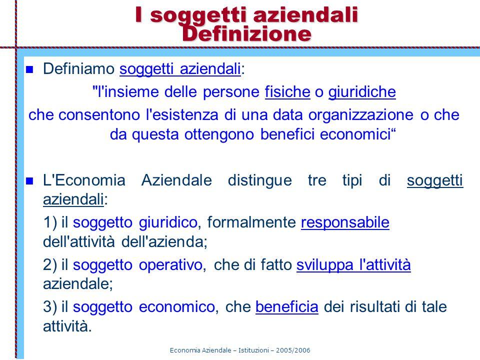 Economia Aziendale – Istituzioni – 2005/2006 I soggetti aziendali Definizione Definiamo soggetti aziendali: