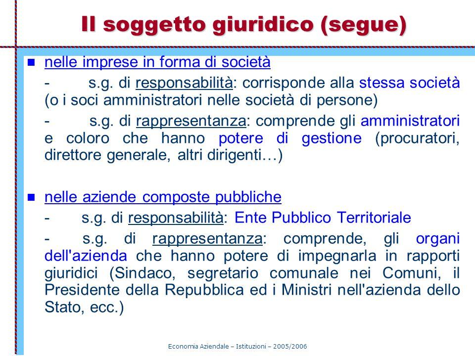 Economia Aziendale – Istituzioni – 2005/2006 Il soggetto giuridico (segue) nelle imprese in forma di società - s.g. di responsabilità: corrisponde all