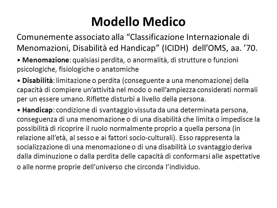 """Modello Medico Comunemente associato alla """"Classificazione Internazionale di Menomazioni, Disabilità ed Handicap"""" (ICIDH) dell'OMS, aa. '70. Menomazio"""