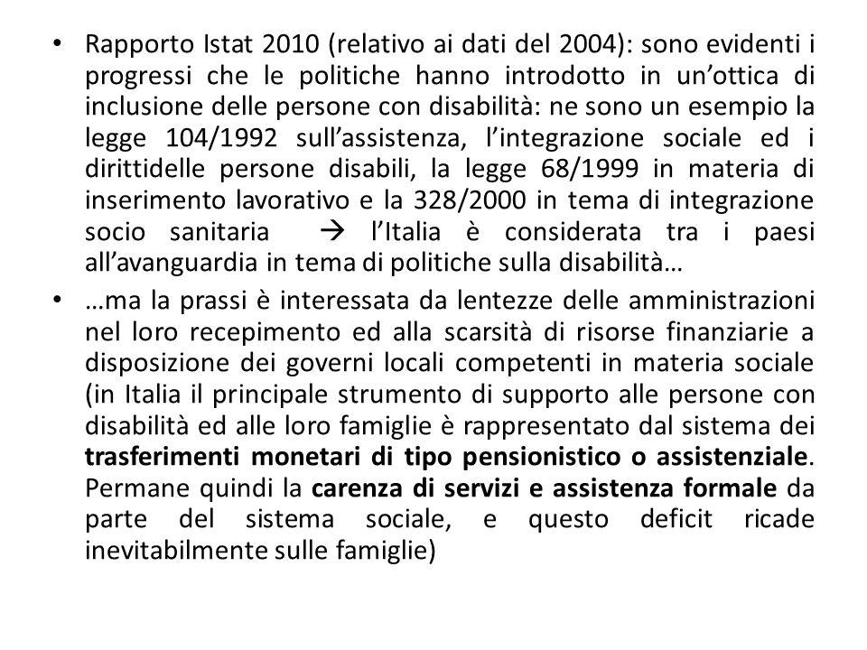 Alcune differenze: - Il 66,2 % delle persone con disabilità è rappresentato da donne, che secondo i dati del 2008 forniti dal Disabled People International sono 1.721.000, pari al 6,1 % delle donne italiane - La percentuale di uomini disabili rispetto a quelli normodotati è del 3,3 %, quindi quasi la metà rispetto alle percentuali femminili -Disabilità più diffusa nell'Italia insulare (5,7 %) e nel Sud (5,2 %) mentre al Nord si supera di poco il 4 % -Le donne con disabilità sono il 7,3 % nelle Isole,il 6,6 % nel Su ed, il 5,6 % nel Nord ovest ed il 5,4 % nel Nord est -Il 72 % delle persone disabili in istituto sono donne e l'83 % ha più di 65 anni -il 2% delle donne disabili è occupato, contro il 7,7% degli uomini; solo il 2% delle donne disabili dispone di redditi da lavoro, contro il 6,4% degli uomini