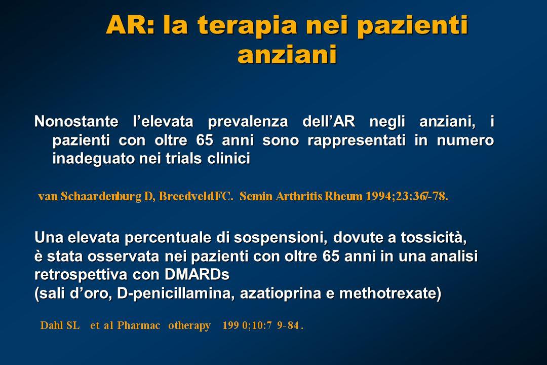 AR: la terapia nei pazienti anziani Nonostante l'elevata prevalenza dell'AR negli anziani, i pazienti con oltre 65 anni sono rappresentati in numero inadeguato nei trials clinici Una elevata percentuale di sospensioni, dovute a tossicità, è stata osservata nei pazienti con oltre 65 anni in una analisi retrospettiva con DMARDs (sali d'oro, D-penicillamina, azatioprina e methotrexate)