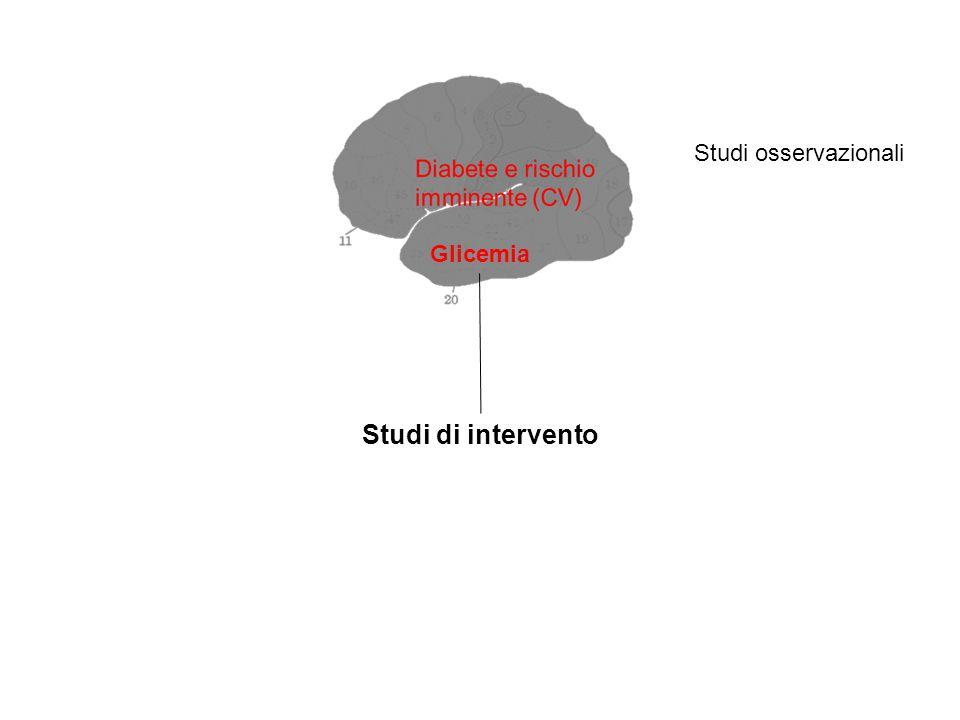 Glicemia Studi di intervento Studi osservazionali
