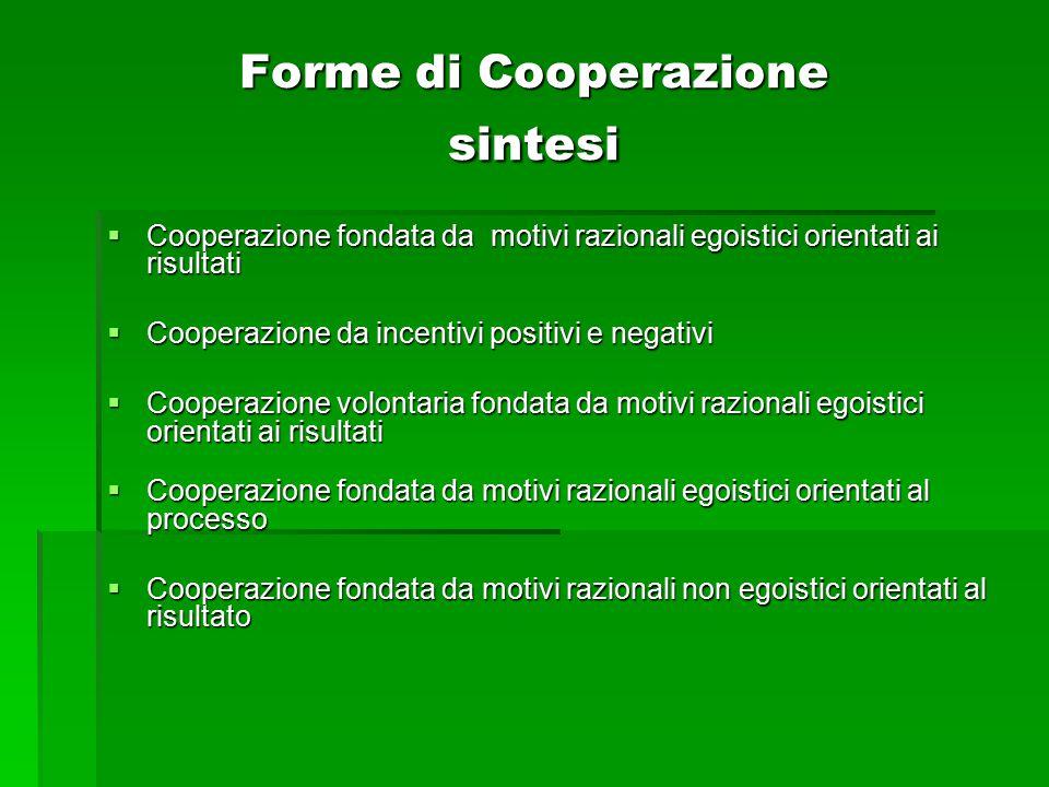 Forme di Cooperazione sintesi  Cooperazione fondata da motivi razionali egoistici orientati ai risultati  Cooperazione da incentivi positivi e negat