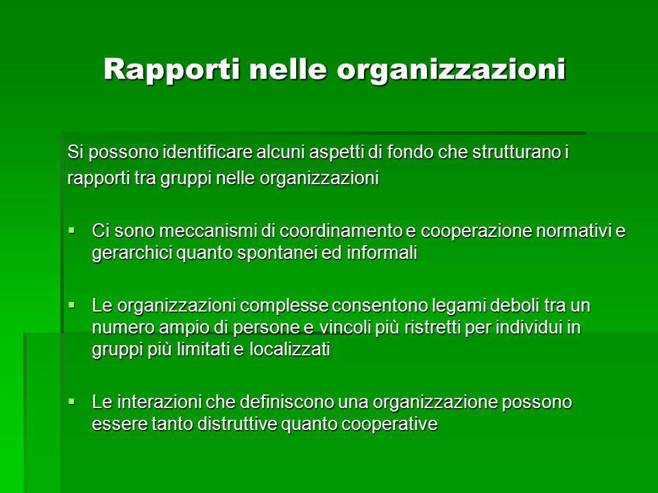 Rapporti nelle organizzazioni Si possono identificare alcuni aspetti di fondo che strutturano i rapporti tra gruppi nelle organizzazioni  Ci sono mec