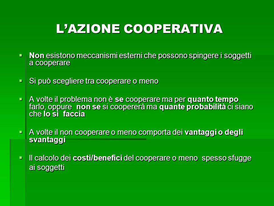 L'AZIONE COOPERATIVA  Non esistono meccanismi esterni che possono spingere i soggetti a cooperare  Si può scegliere tra cooperare o meno  A volte i