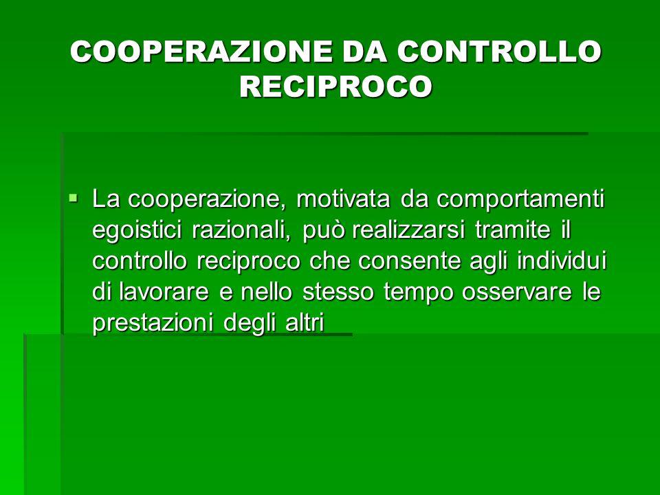 COOPERAZIONE DA CONTROLLO RECIPROCO  La cooperazione, motivata da comportamenti egoistici razionali, può realizzarsi tramite il controllo reciproco che consente agli individui di lavorare e nello stesso tempo osservare le prestazioni degli altri