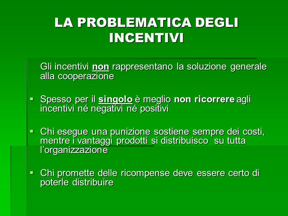 LA PROBLEMATICA DEGLI INCENTIVI Gli incentivi non rappresentano la soluzione generale alla cooperazione  Spesso per il singolo è meglio non ricorrere