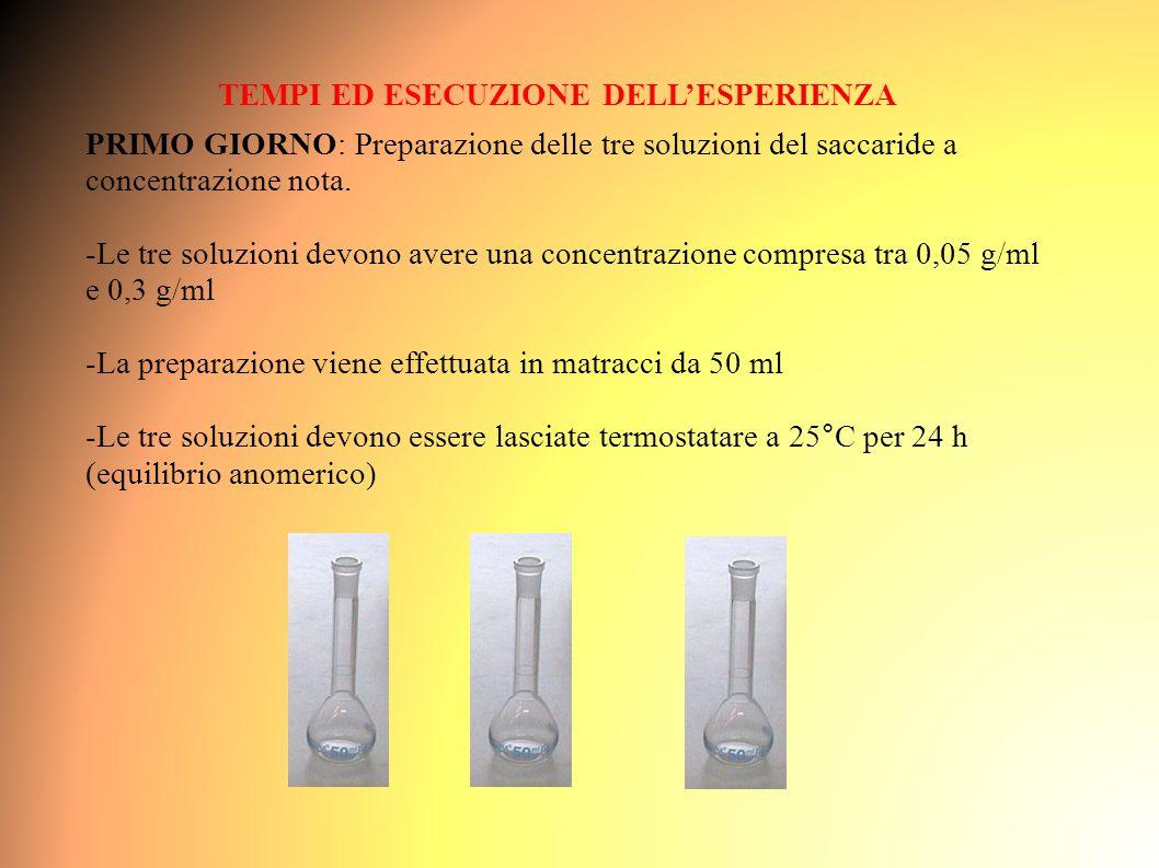 TEMPI ED ESECUZIONE DELL'ESPERIENZA PRIMO GIORNO: Preparazione delle tre soluzioni del saccaride a concentrazione nota.