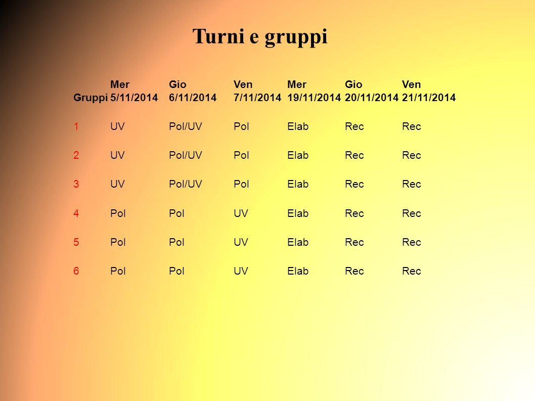 Gruppi Mer 5/11/2014 Gio 6/11/2014 Ven 7/11/2014 Mer 19/11/2014 Gio 20/11/2014 Ven 21/11/2014 1UVPol/UVPolElabRec 2UVPol/UVPolElabRec 3UVPol/UVPolElabRec 4Pol UVElabRec 5Pol UVElabRec 6Pol UVElabRec Turni e gruppi