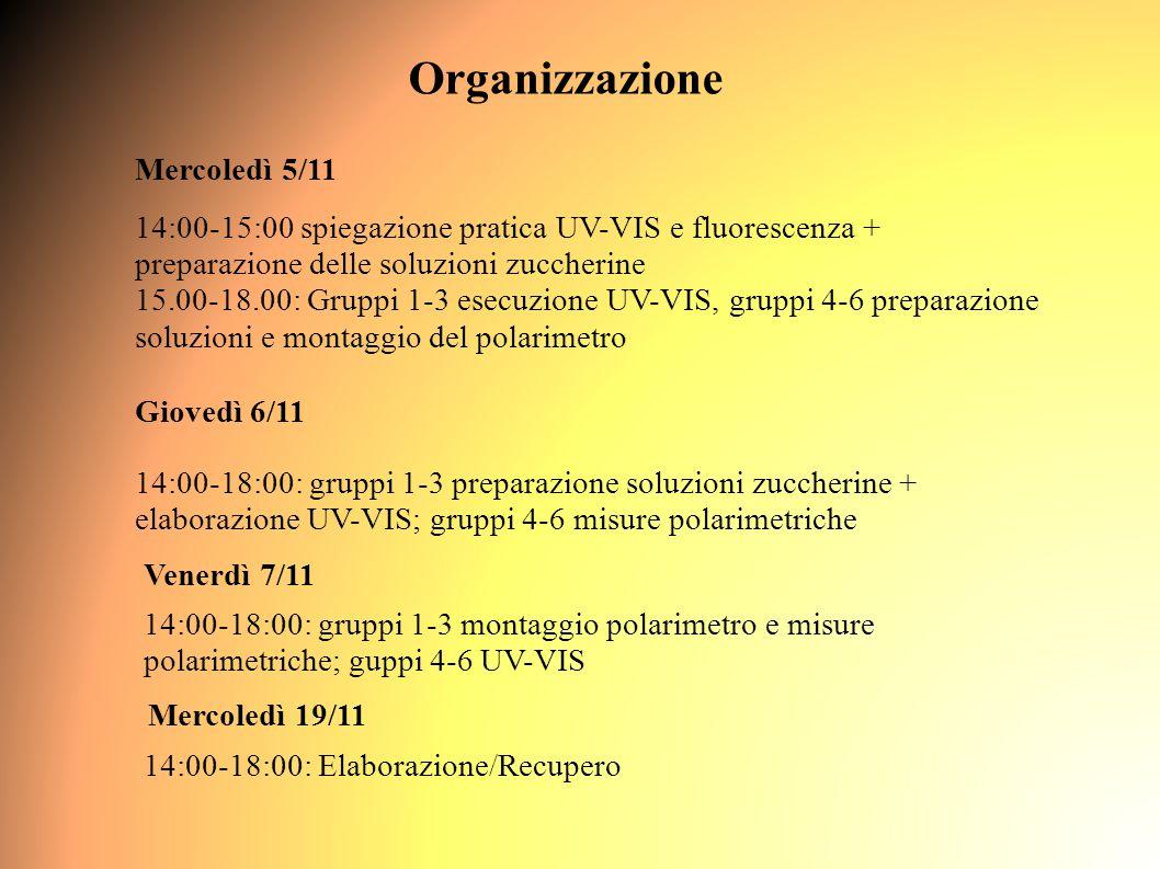 Organizzazione Mercoledì 5/11 14:00-15:00 spiegazione pratica UV-VIS e fluorescenza + preparazione delle soluzioni zuccherine 15.00-18.00: Gruppi 1-3 esecuzione UV-VIS, gruppi 4-6 preparazione soluzioni e montaggio del polarimetro Giovedì 6/11 14:00-18:00: gruppi 1-3 preparazione soluzioni zuccherine + elaborazione UV-VIS; gruppi 4-6 misure polarimetriche Venerdì 7/11 14:00-18:00: gruppi 1-3 montaggio polarimetro e misure polarimetriche; guppi 4-6 UV-VIS Mercoledì 19/11 14:00-18:00: Elaborazione/Recupero